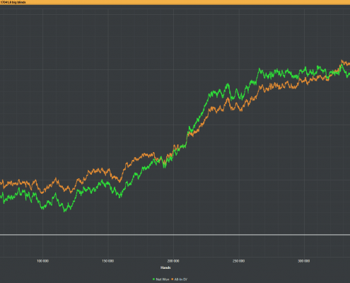 poker graph My results for the last year!