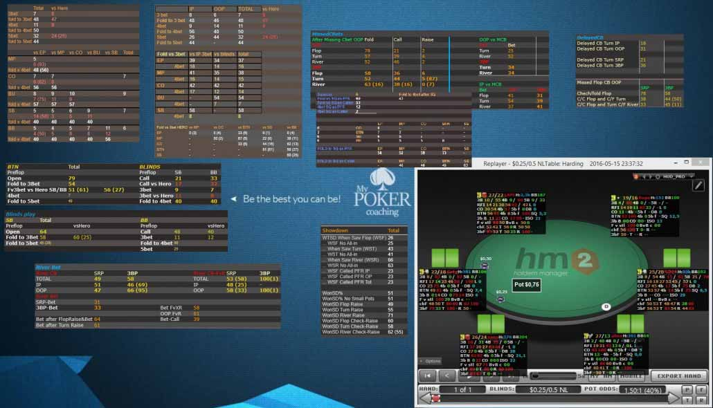 advanced poker HUD setup