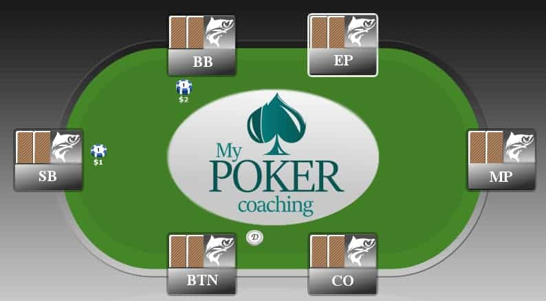 poker cheat sheet for table positions