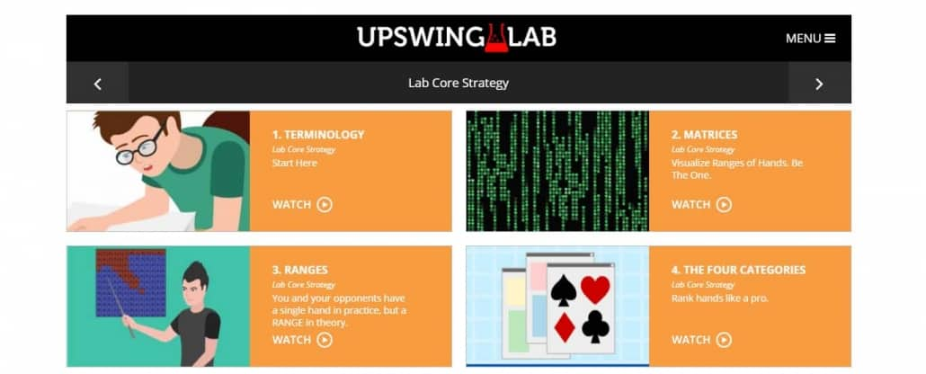 Upswing Poker Lab Core Strategies