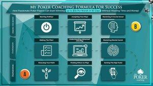My-Poker-Coaching-Formula-For-Success
