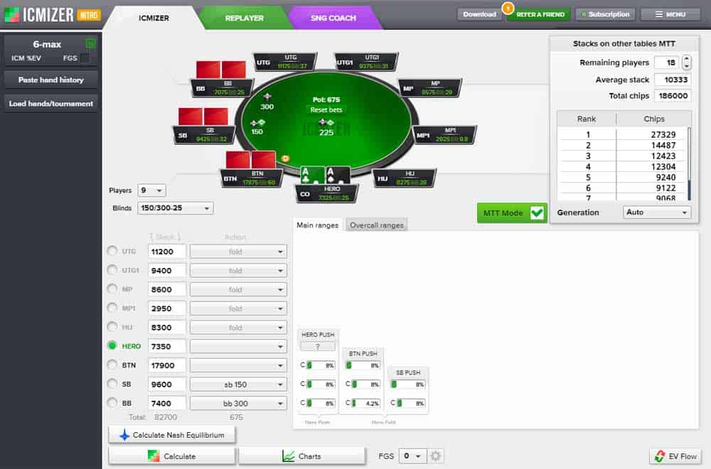 ICMIZER poker software review
