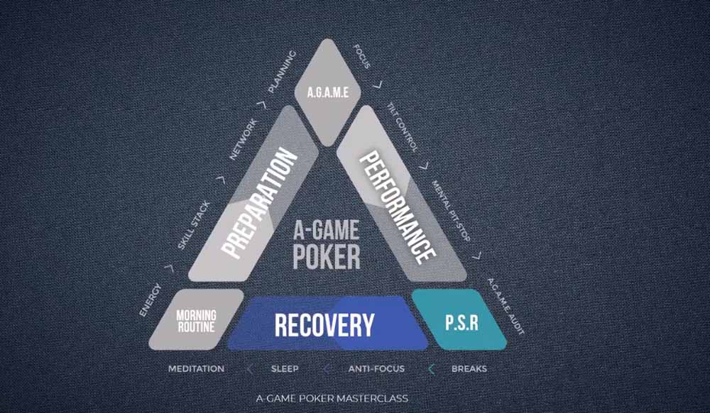 A-Game-Poker-Masster-Class-Recovery-Elliot-Roe