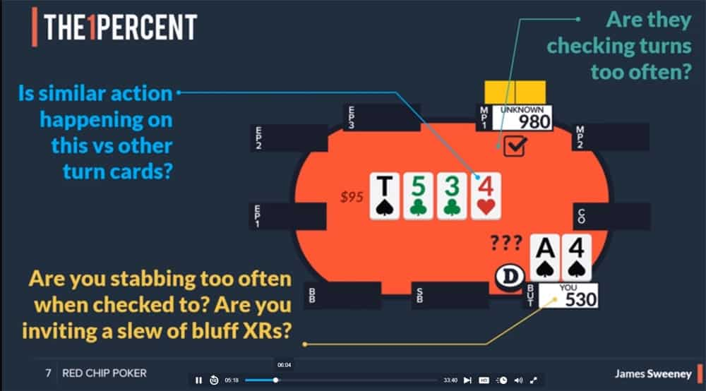 one percent review poker course