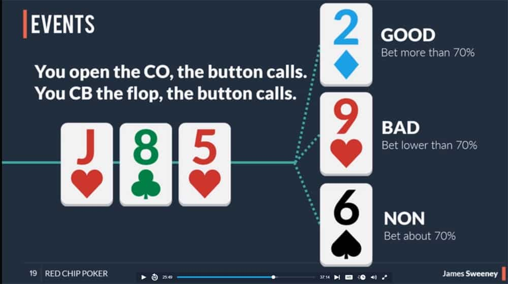 the one percent poker math course review