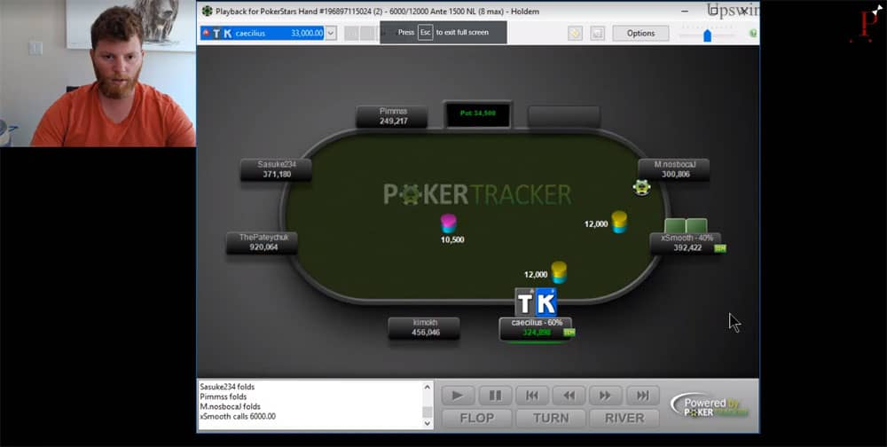 Nick Petrangelo strategy high stakes tournaments play